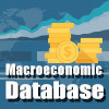 Macroeconomic Database of the Belt and Road